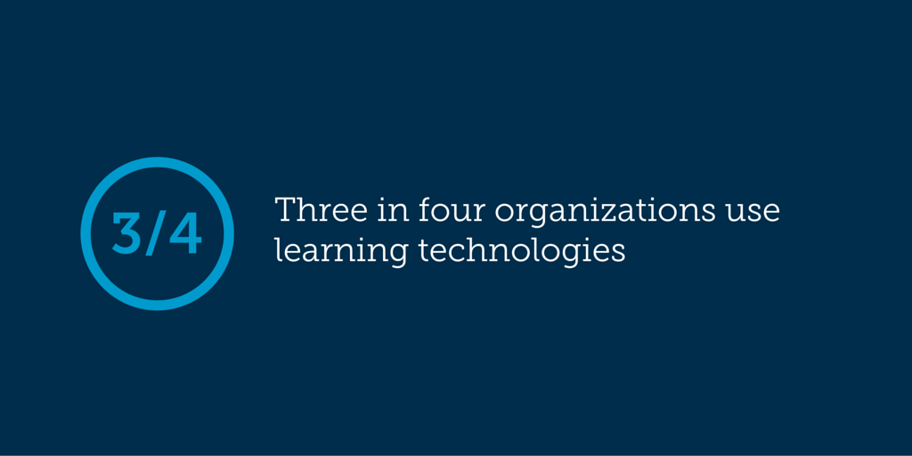 Three in four organizations use learning technologies: Are you ready to embrace online training?